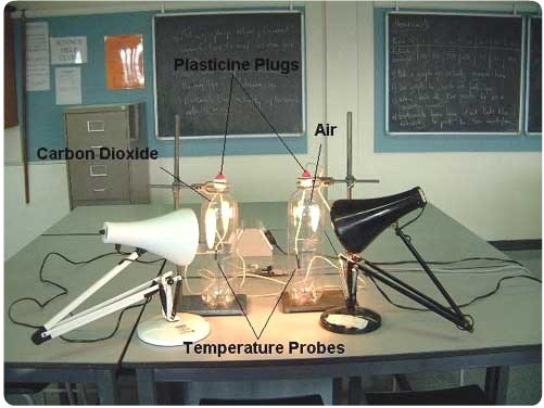 Global warming experiment setup