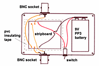internal layout of pulse generator
