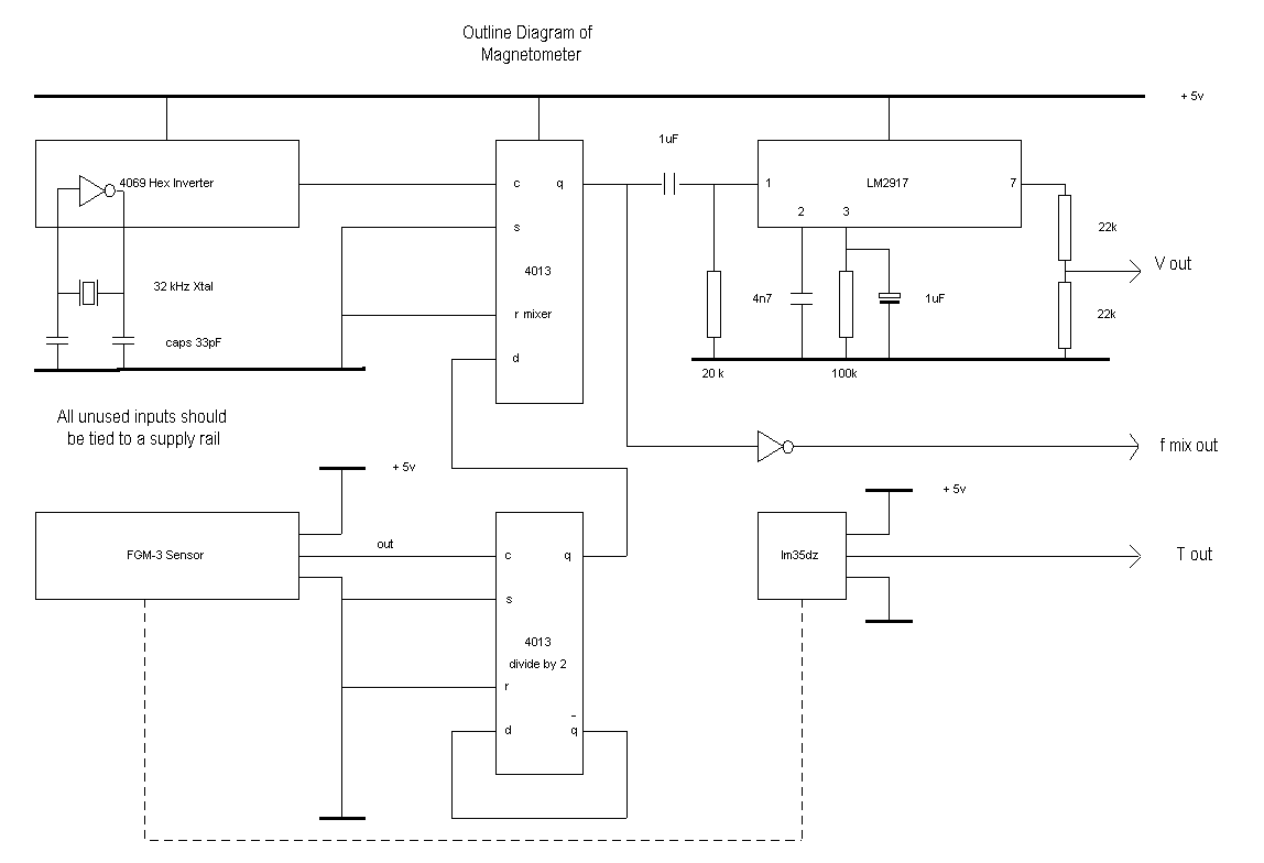 Recording Earth Field Magnetometer Results Avo 8 Circuit Diagram