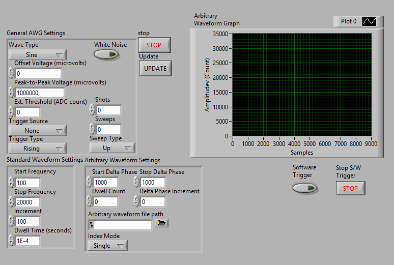 LabVIEW SDK AWG Example