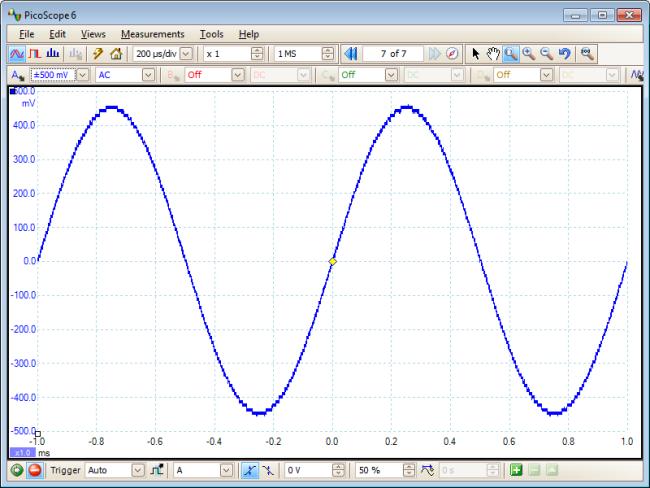 Using analog offset to maximize oscilloscope resolution