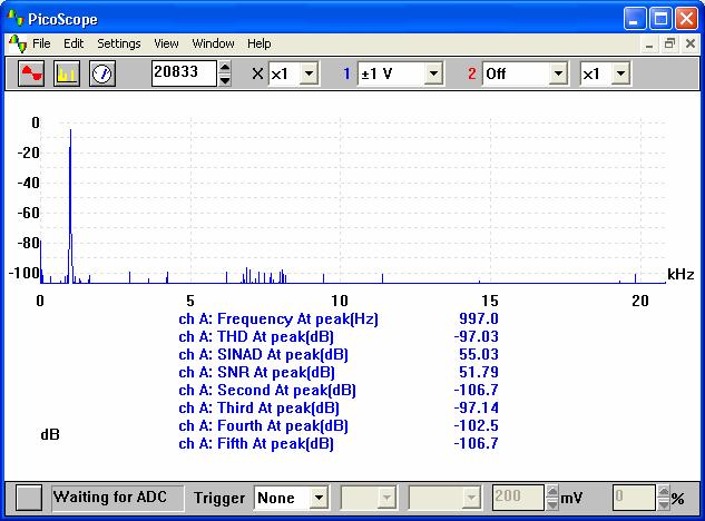 Audio Spectrum Analysis