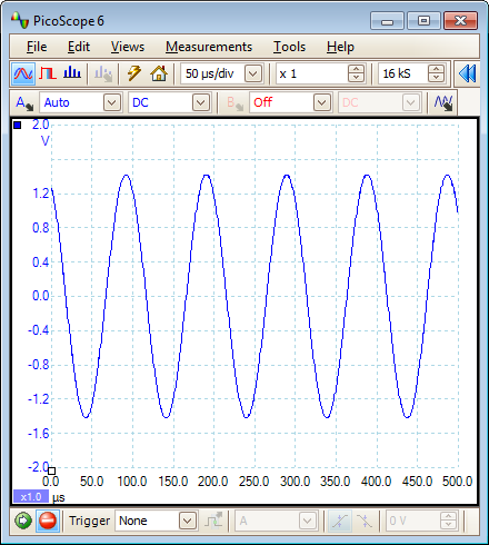 High resolution oscilloscopes | Application note