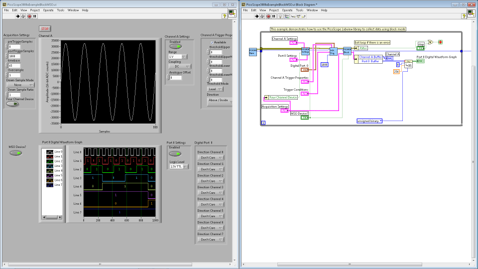 Oscilloscope SDK for MATLAB, LabVIEW, C# etc