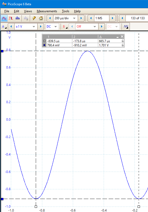 Automated measurements | Oscilloscope application note