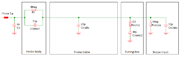 How to Tune x10 Oscilloscope Probes