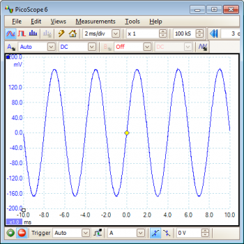 High-resolution oscilloscopes