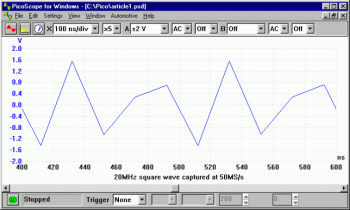 20 MHZ square wave captured with a sampling rate of 50 MS/s.