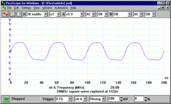 20 MHZ square wave captured at 5 GS/s.