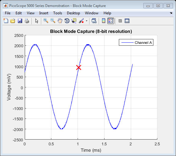 information on MATLAB Signal Processing Toolbox for