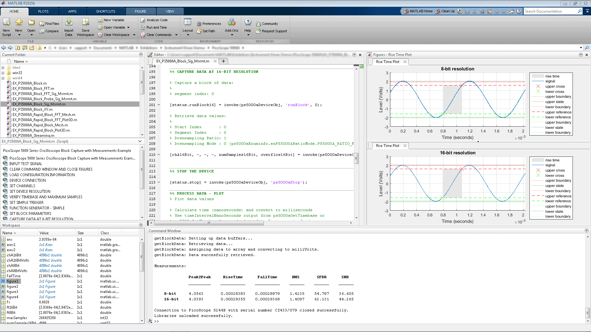 MATLAB Signal Processing Toolbox for analyzing PicoScope data