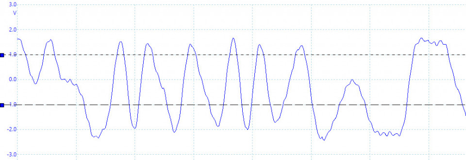 BroadR-Reach Master to Slave directional waveform; output from the PicoScope software directional coupler.
