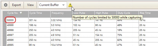 DeepMeasure results table showing maximum 50,000 cycles updated whilst the scope is running.