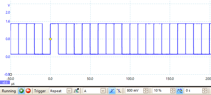 PicoScope simple edge trigger with PRBS waveform