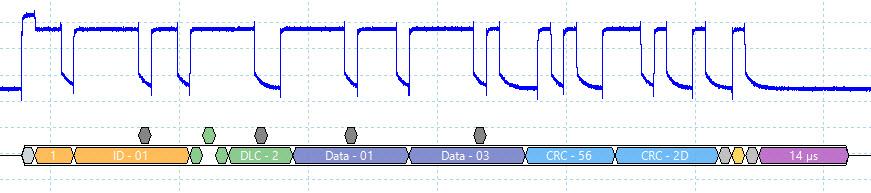 Oscilloscope serial bus decoding &