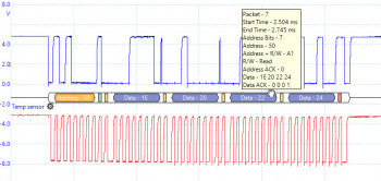 I2C data and clock decoded