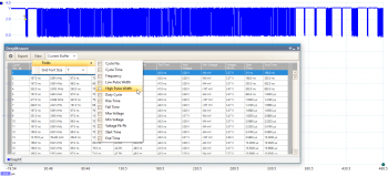 PicoScope DeepMeasure automatic waveform measurements showing table of results sorted by cycle