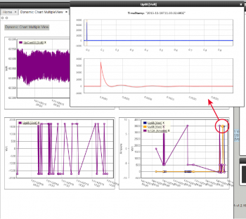Figure 2: Screenshot of waveform visualization in Techimp's TiSCADA software.