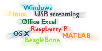 Software center Optotune