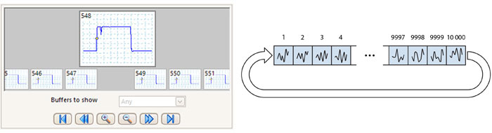 waveform buffer