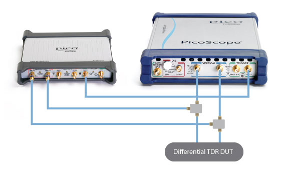 TDR applications with a PicoScope 9300 Sampling Oscilloscope