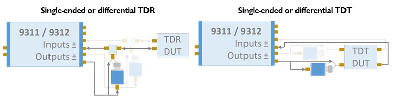 tdr connections