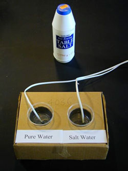 DrDAQ salt water experiment setup