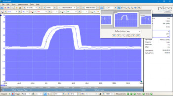PicoScope 5000D mask limit test with 1000 waveforms 100% passed.