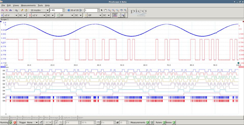 A to Z of oscilloscopes | Pico Technology