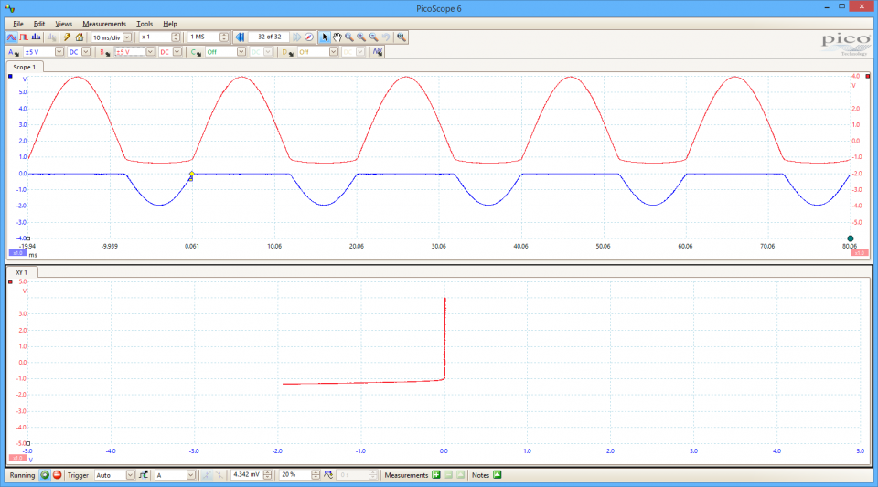 Oscilloscope XY display, I-V plot of light emitting diode