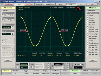 Sampling oscilloscope trigger and clock data recovery