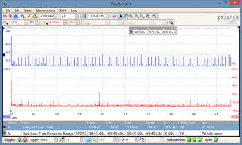 Spectrum analyzer: Multiple spectrum views