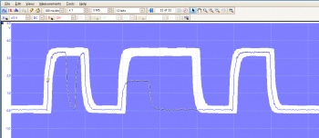 Mask limit testing - failed waveform violates the mask, which is captured by the scope.