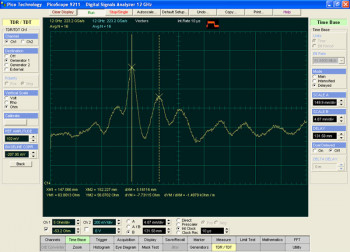 TDR time domain reflectometry sampling oscilloscope