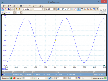 25 MHz  sine wave sampled using equivalent-time sampling