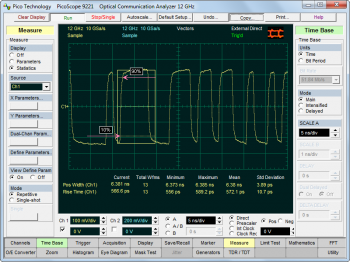 oscilloscope pulse parameter measurements