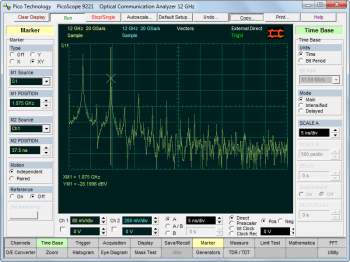 sampling oscilloscope fft analysis