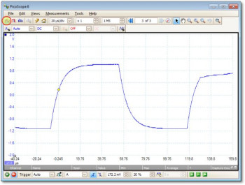 oscilloscope waveform averaging