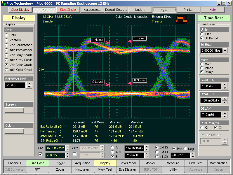 Sampling oscilloscope software with high end features oscilloscope eye diagram ccuart Gallery