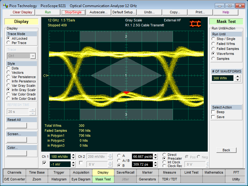 Sampling oscilloscope software with high end features mask limit test of eye diagram ccuart Image collections